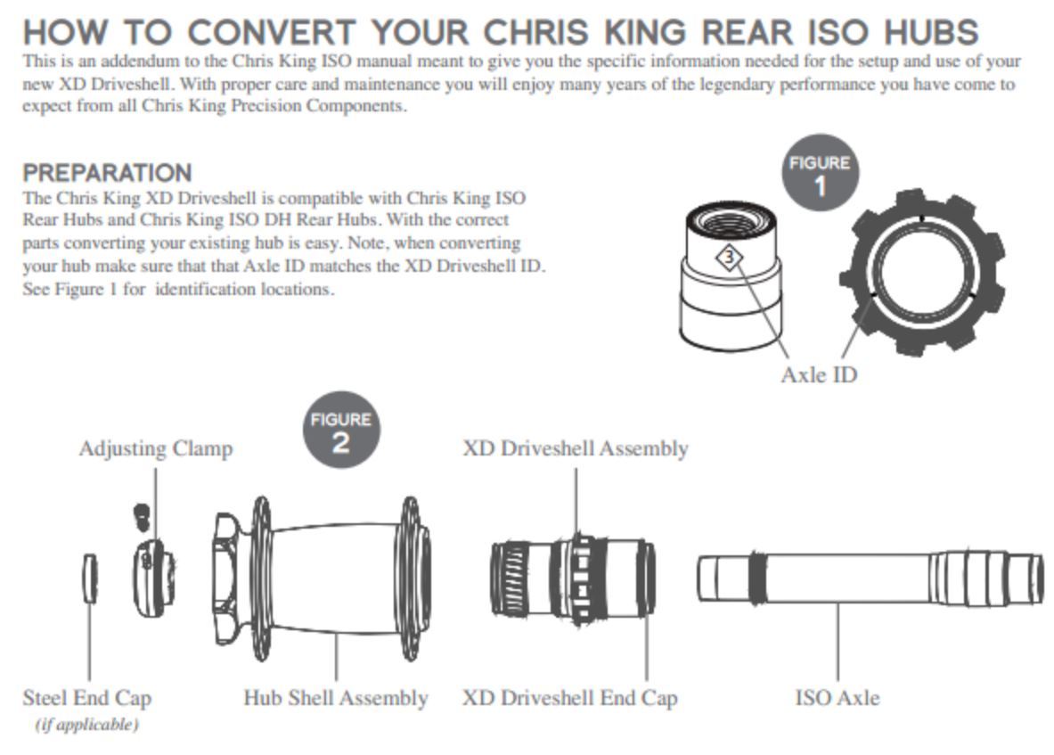 Chris-King-HD-Iso-Hub-Conversion-1.jpg