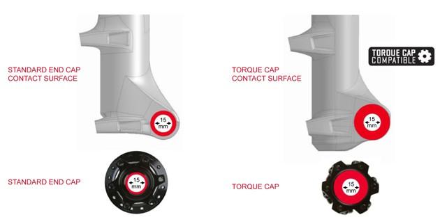 rockshox-torque-cap-630x322