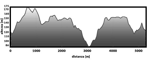 Altimetria-XC.jpg