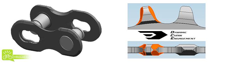 disegno del quick link di Shimano e del profilo delle corone