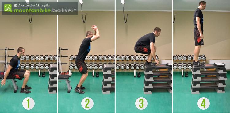L'esercizio di salto su step da seduto per gambe esplosive