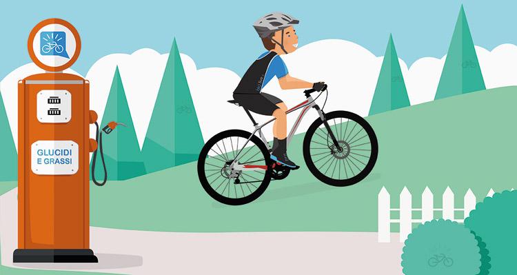 un biker affronta uno sforza di lunga durata con sistema aerobico