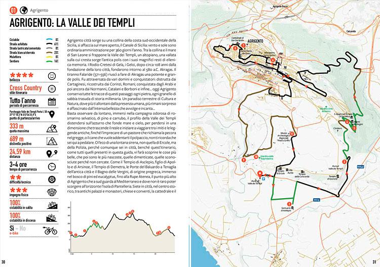 scheda tecnica e mappa degli itinerari in sicilia