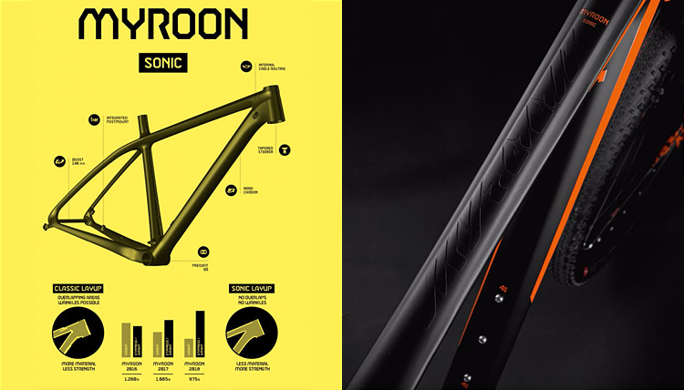 telaio nano premium carbon ktm