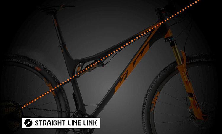 straight line link su full ktm