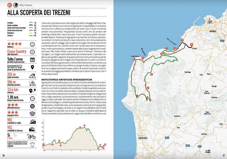 Cartina e dati principali di un percorso nella guida