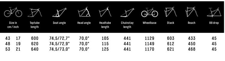 Schema che mostra i dati relativi alle geometrie del telaio ktm Scarp 2018