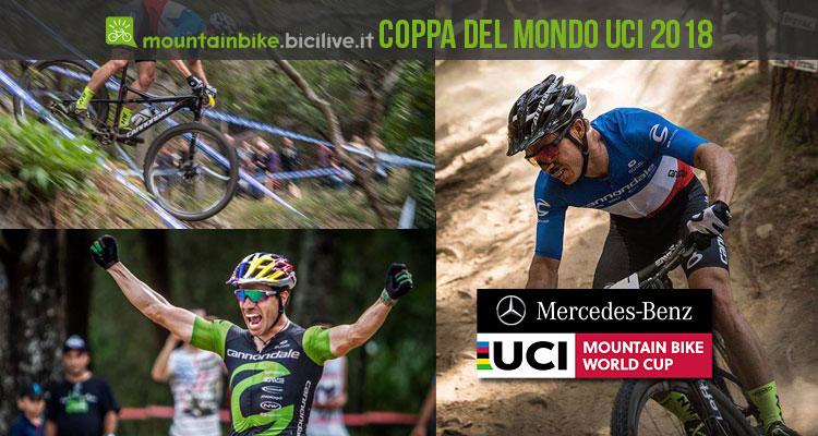 biker del team Cannondale durante la Coppa del Mondo UCI 2018