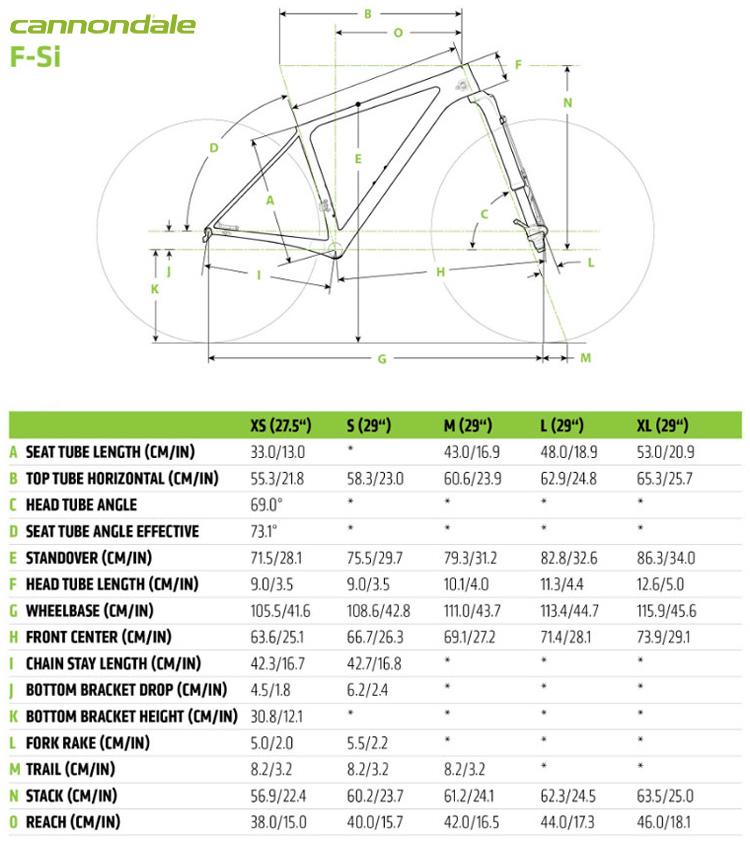 Lo schema delle geometrie della mtb Cannondale F-Si 2019