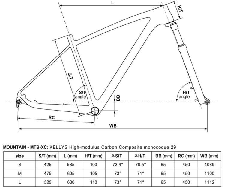 lo schema delle geometrie della mtb kellys slage 90