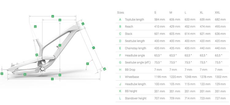 lo schema delle geometrie della mtb YT industries Tues