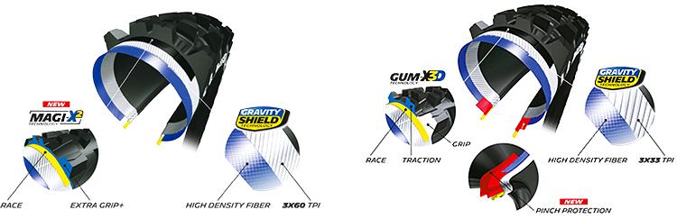 illustrazione dei pneumatici michelin Wild Enduro