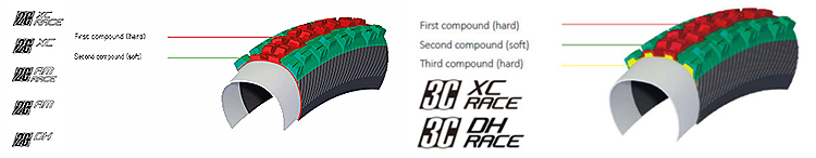 foto della mescola dei pneumatici msc tires