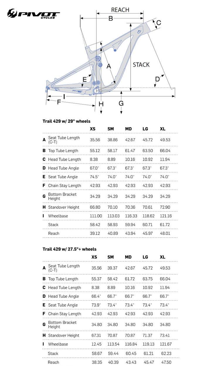 La tabella con le geometrie della mtb Pivot Trail 429