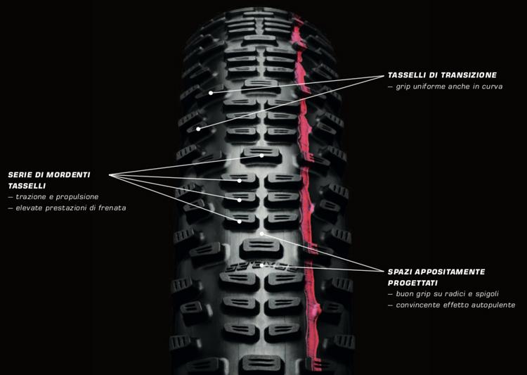 caratteristiche del battistrada dello pneumatico Racing Ralph