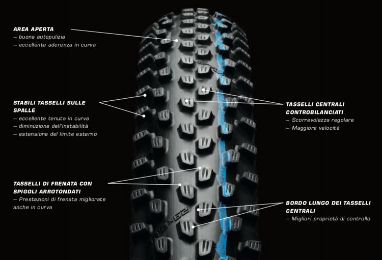 caratteristiche del battistrada dello pneumatico Racing Ray