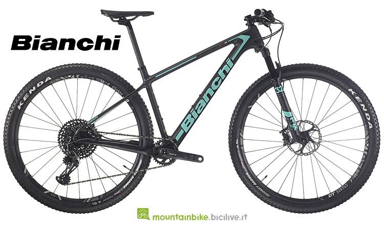 Bianchi Methanol CV RS nel colore nero e celeste 2019