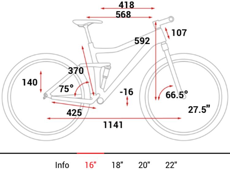 Lo schema delle geometrie della mtb Cube Stereo SL 14 27.5 nella taglia 16 pollici