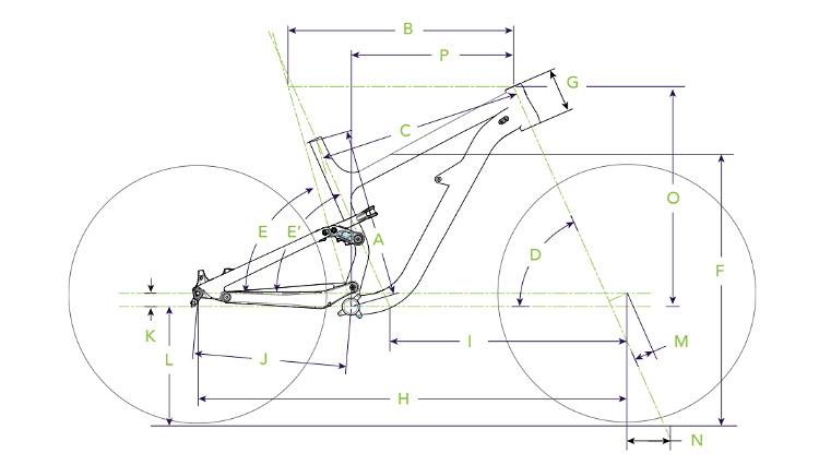 geometrie della Cannondale Habit 2019