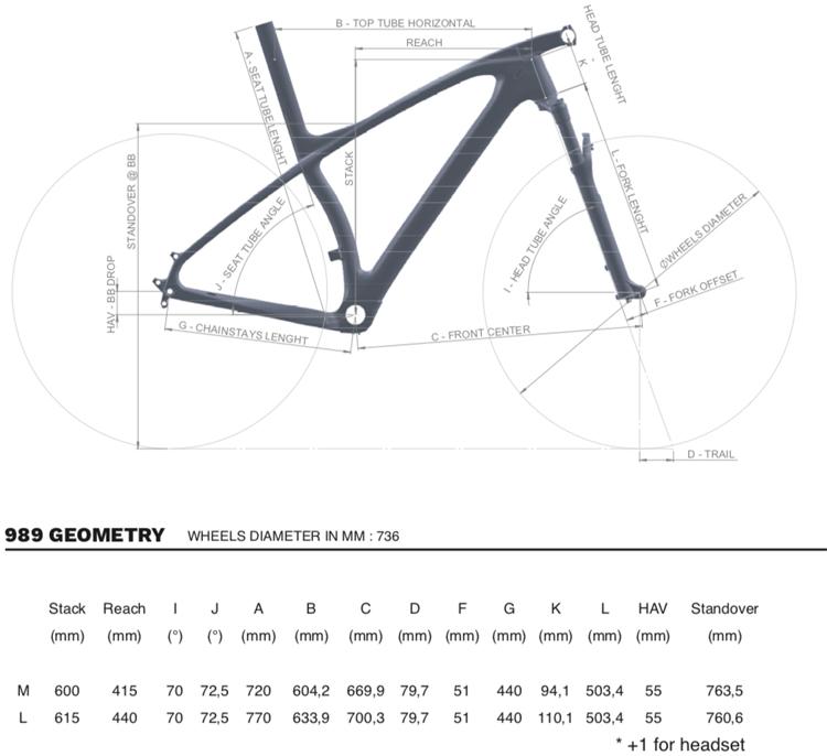 Schema delle geometrie della mtb front suspended Look 989 RS