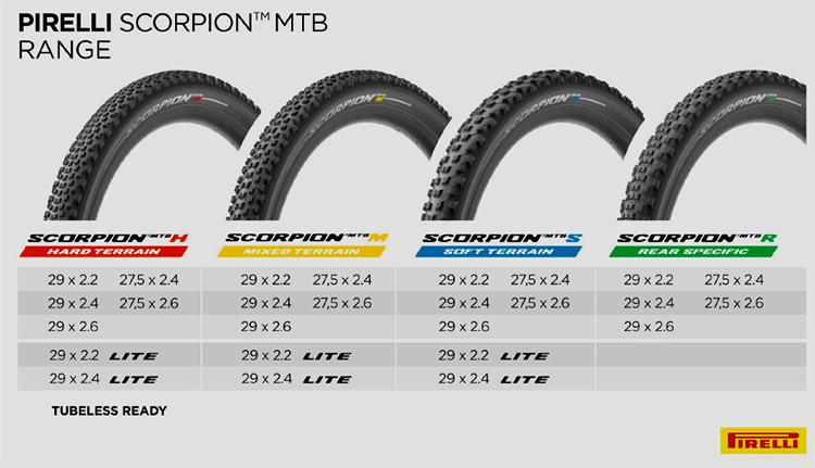 immagine della gamma pneumatici Pirelli Scorpion MTB
