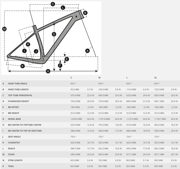 Mtb Scott Scale RC 900 Pro schema geometrie
