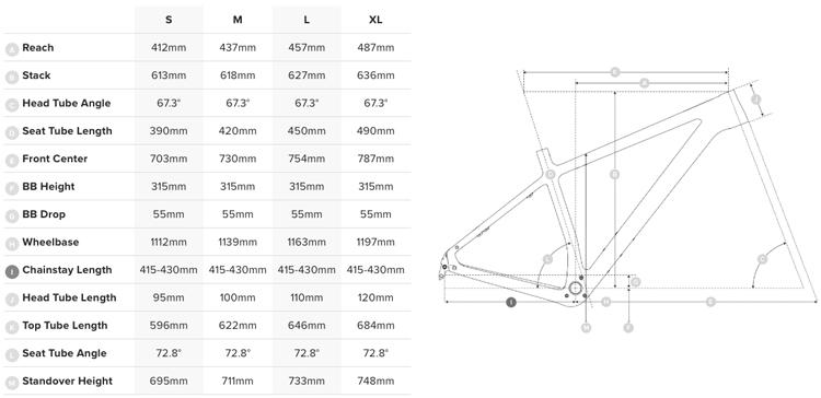 Chameleon 7 AL R-Kit Plus tabella delle geometrie