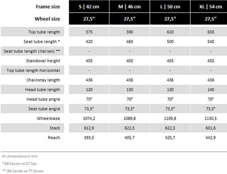 Serious Six Trail tabella geometrie
