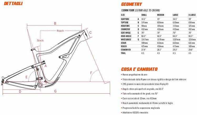 Tabella delle geometrie della Ibis Ripley 4
