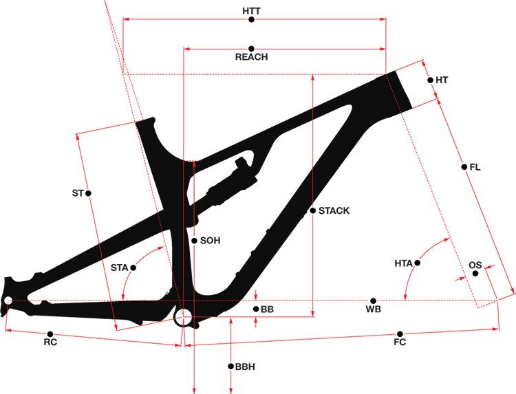Geometrie Norco Revolver FS 100