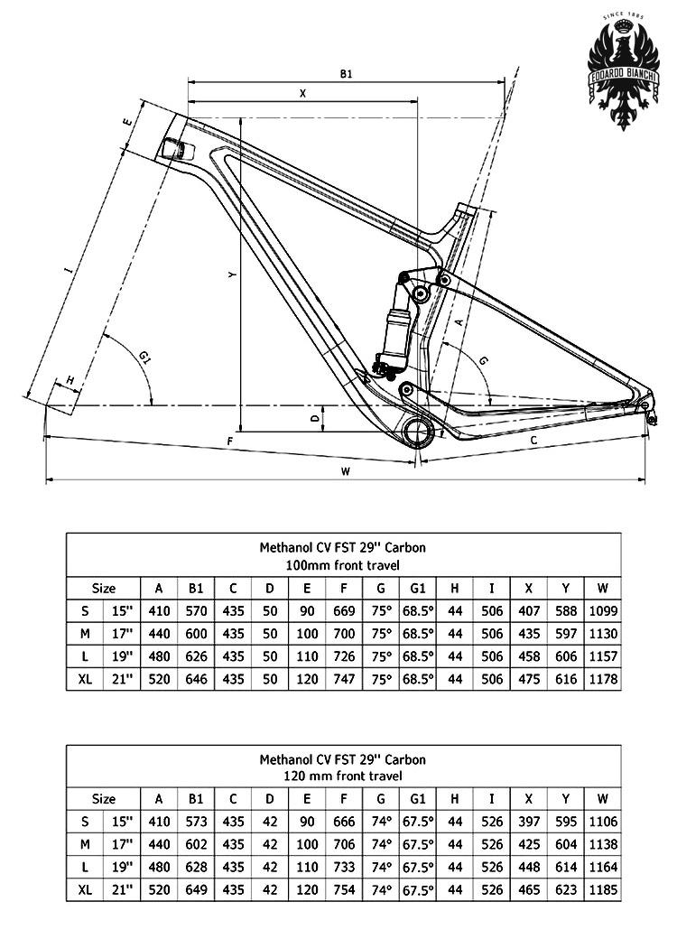 Le geometrie del telaio della Methanol CV FS di casa Bianchi.