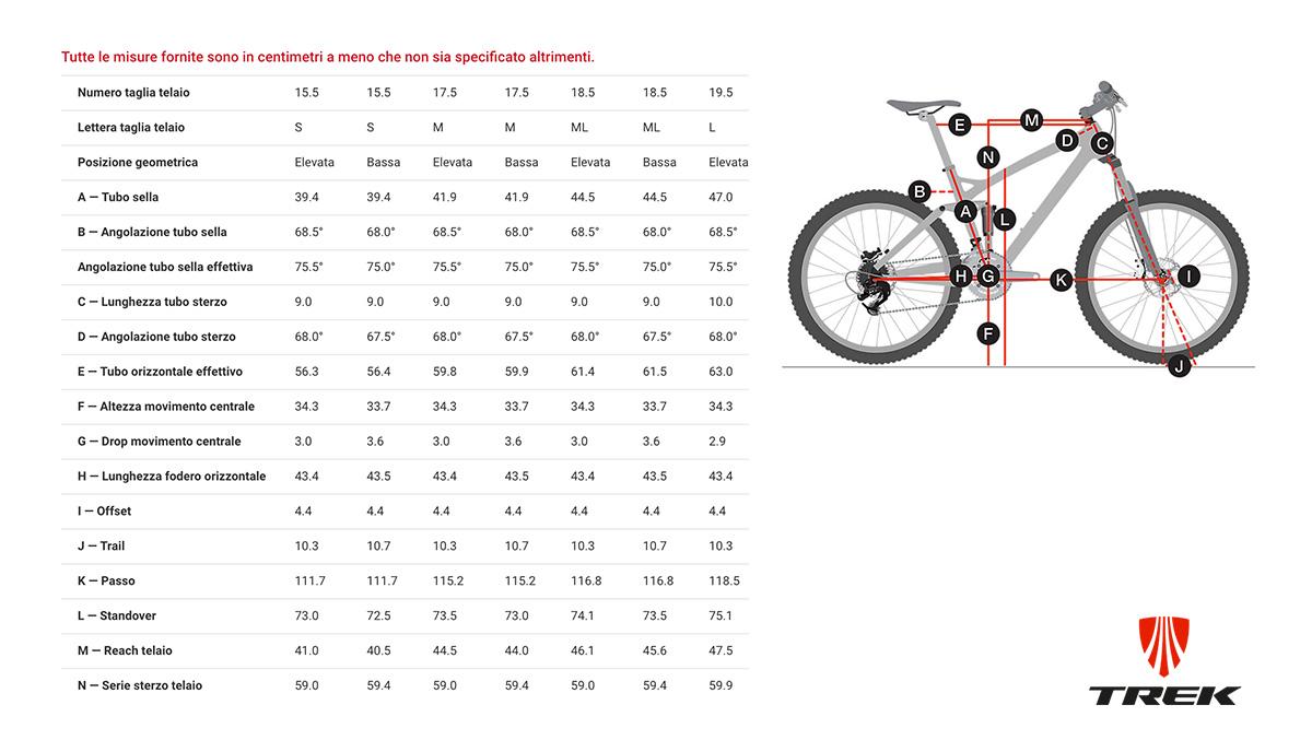 geometrie della mtb top fuel 9.9 xx1 axs 2020