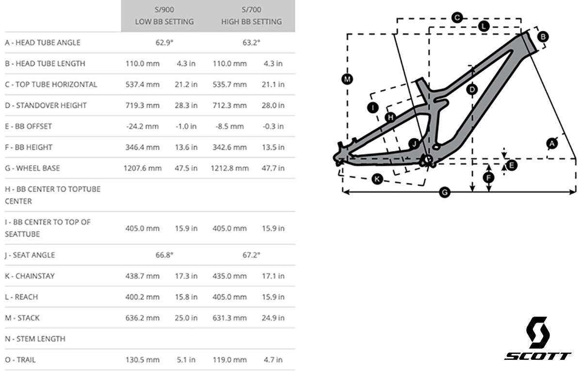 tabella delle geometrie della mtb da DH Scott Gambler Tuned 2020