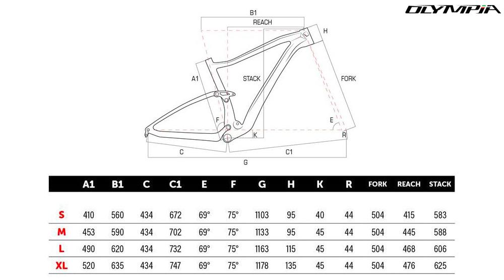Le geometrie delle mtb della gamma Olympia F1-X 2020