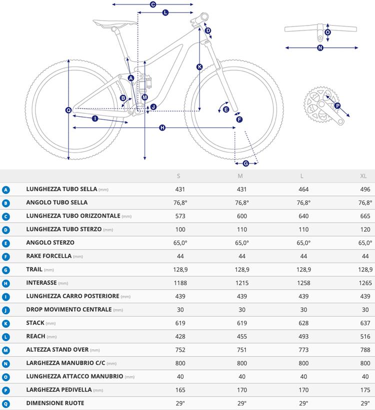 Lo schema delle geometrie della mtb Giant Reign 29