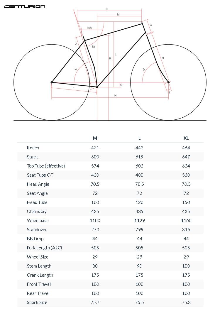 La tabella con le geometrie della mtb biammortizzata Centurion Numinis Carbon XC 2020
