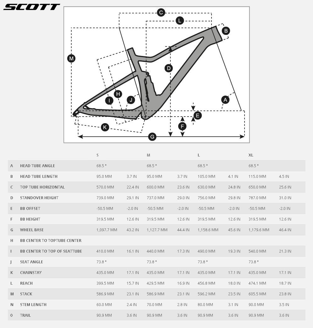 Tabella con le geometrie della Scott Spark RC 900 Team Issue AXS 2020