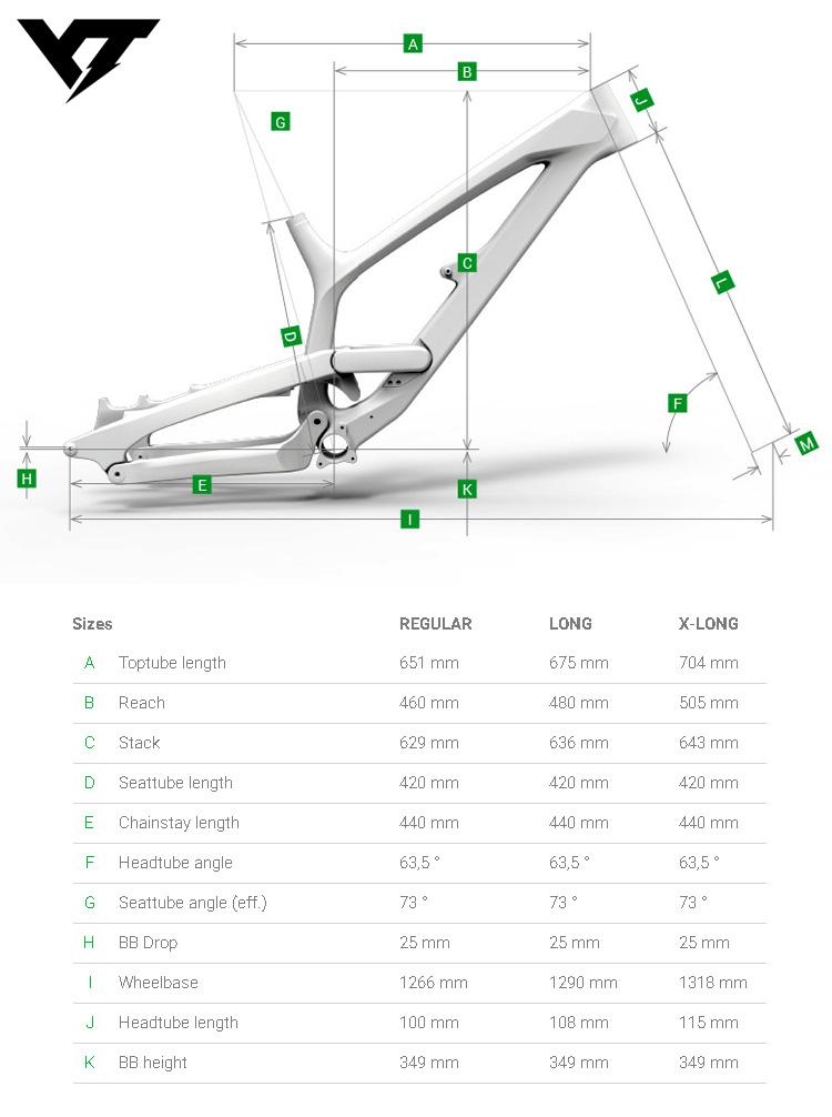 La tabella con le geometrie e le misure della YT Tues Pro Race 29 2020