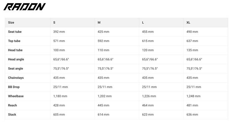 La tabella con le misure e le geometrie della mountain bike Radon Slide Trail 10.0 2020