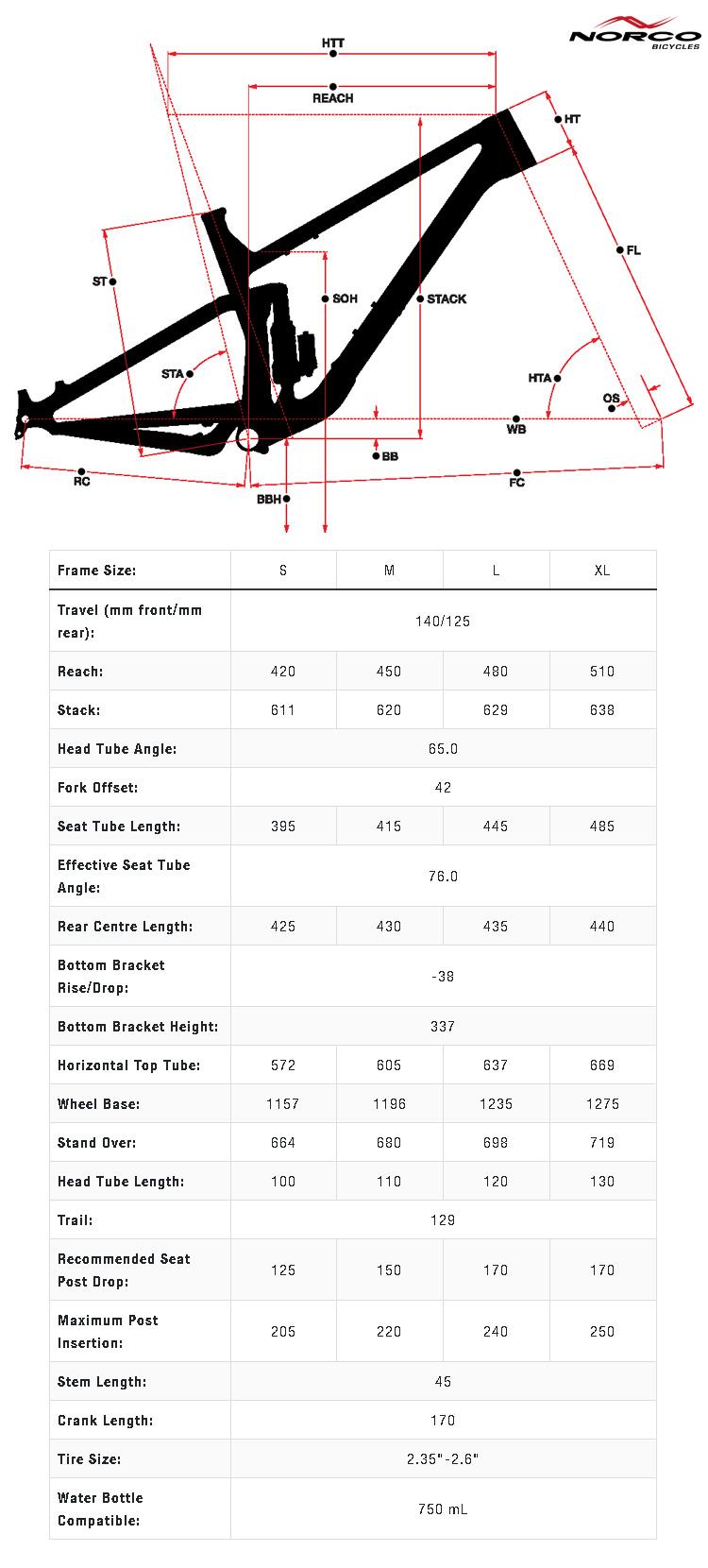 La tabella con le misure e le geometri della mountain bike full suspended Norco Optic C1 2020