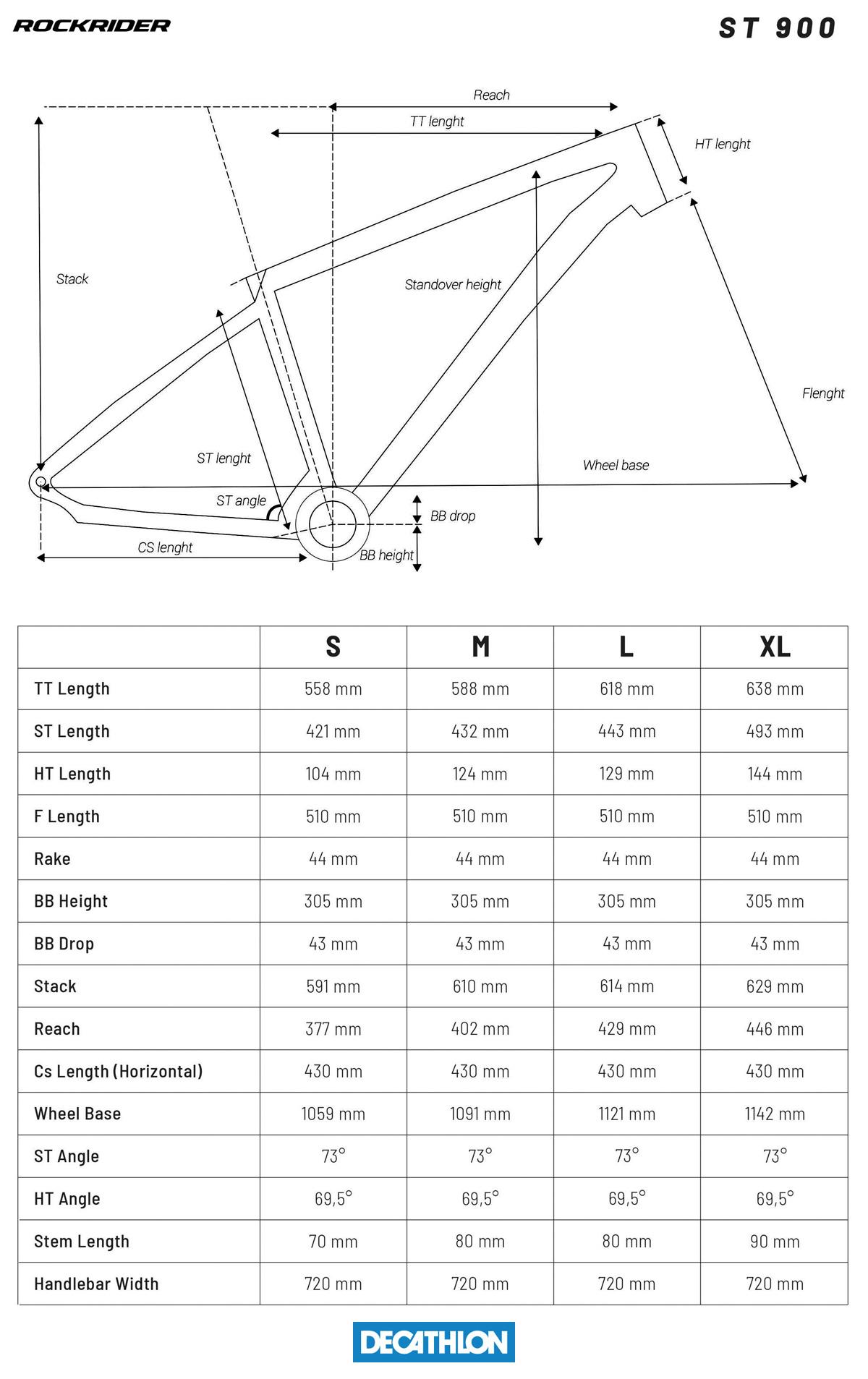 La tabella con le misure e le geometri della mountain bike Rockrider ST 900