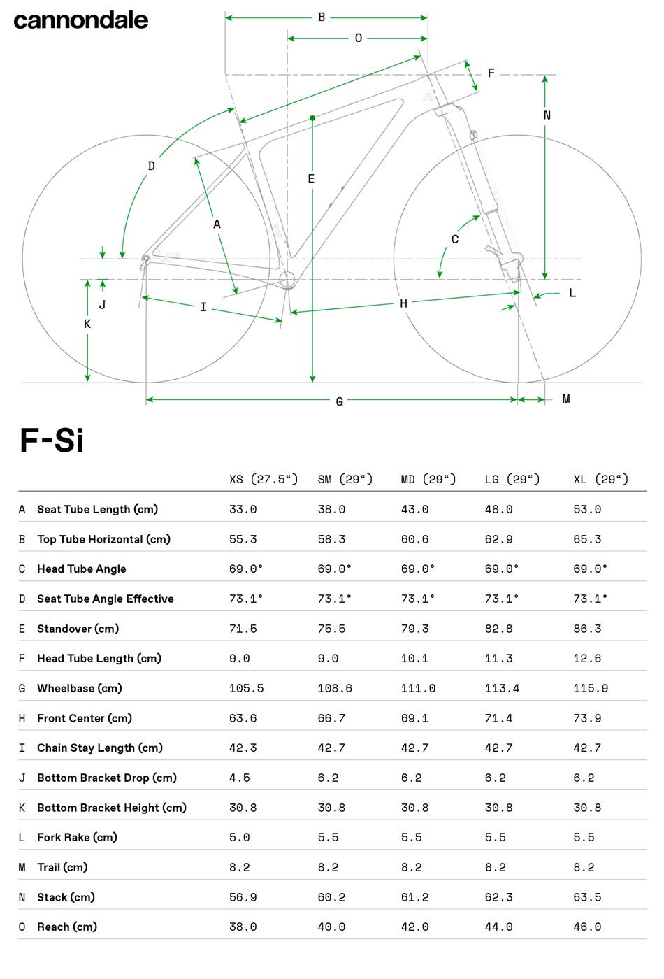 La tabella con le misure e le geometrie della mtb Cannondale F-Si Hi-MOD 1 2020