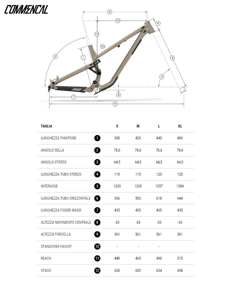 La tabella con le misure e le geometrie della mtb full Commencal MetaTR 29 2021
