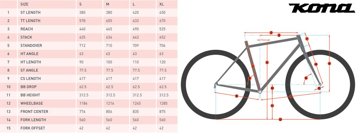 Le geometrie della nuova mountain bike Kona Honzo ESD 2021