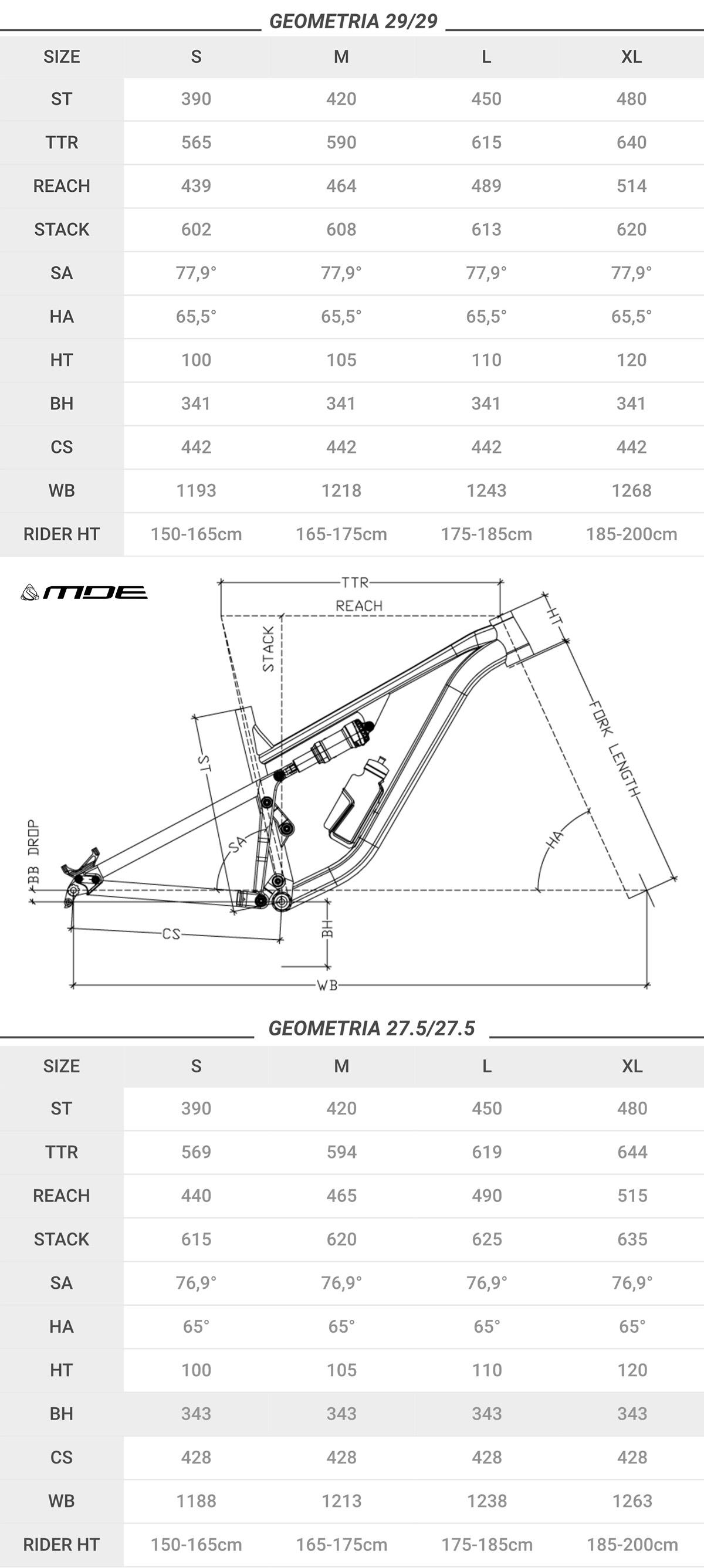 Le geometrie del telaio della nuova mtb MDE Carve 2021