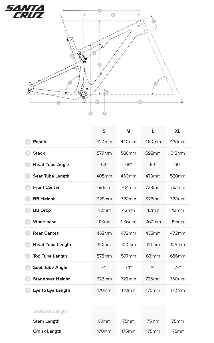 """La tabella con le misure e le geometrie della MTB full suspension Santa Cruz Blur 3 C 29"""" S 2021"""