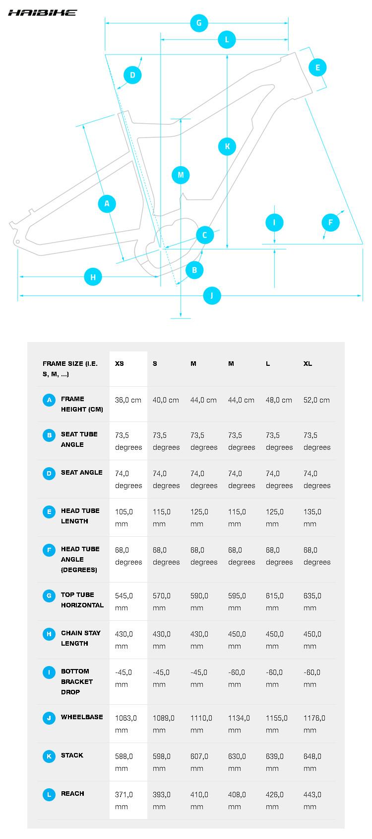 La tabella con le misure e le geometrie della gamma Haibike Seet 2021