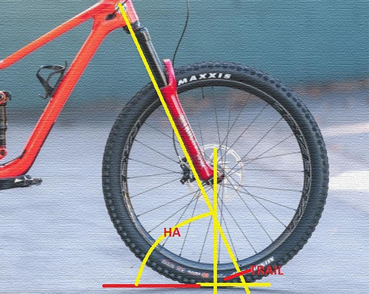 Geometrie forcella e sterzo mountainbike