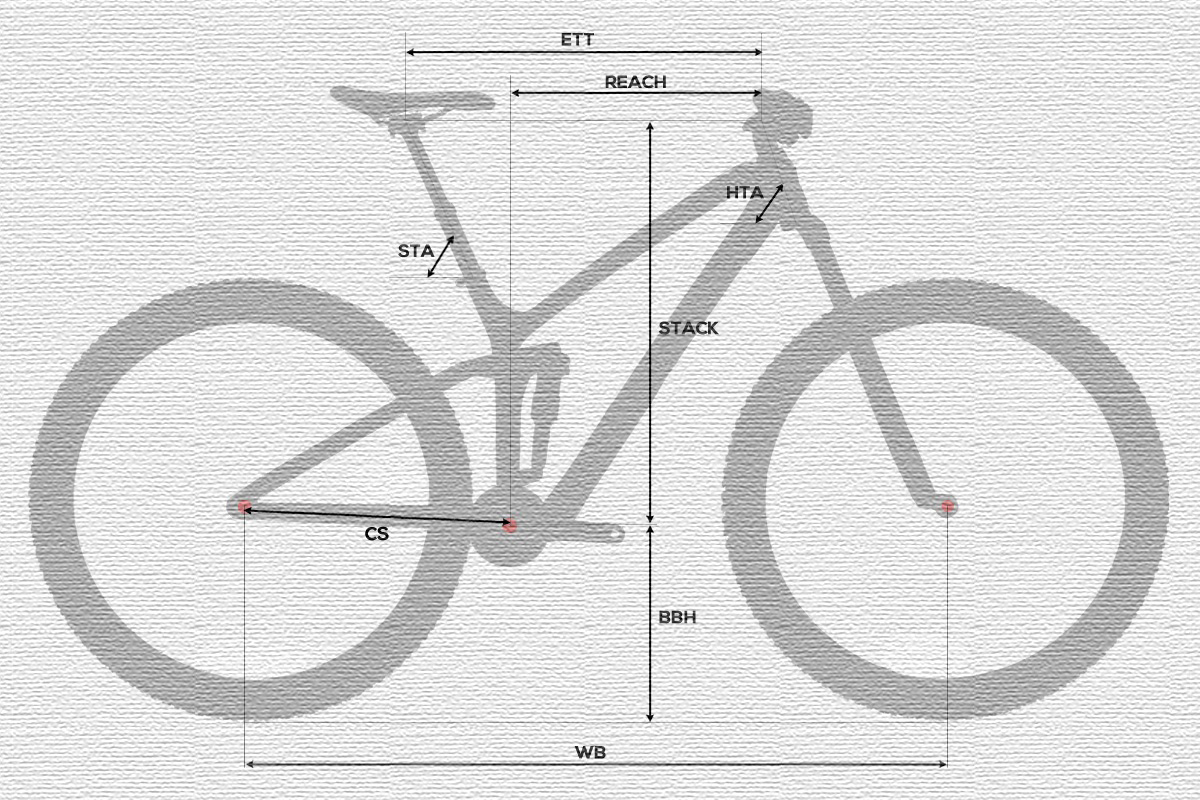 Geometria avantreno della mtb