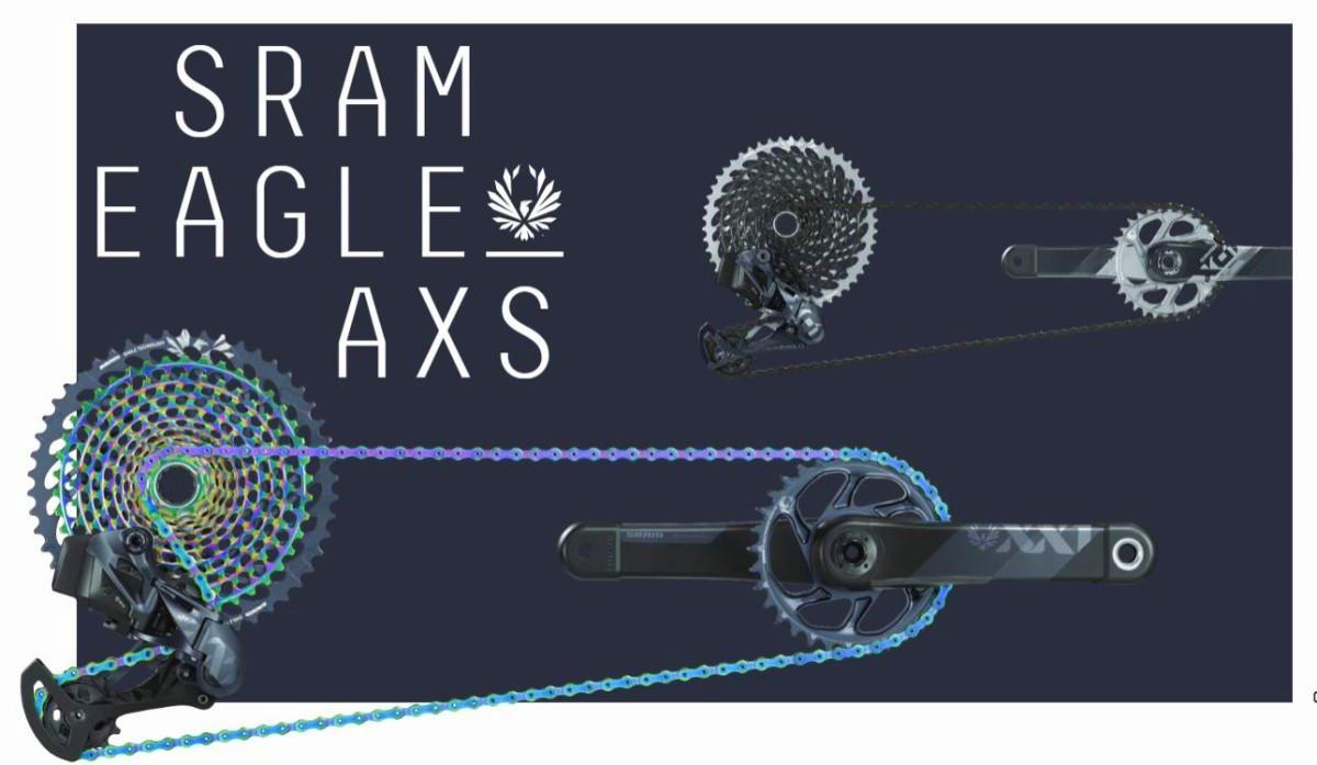 Il cambio wireless Sram Eagle AXS montato su alcuni modelli mtb Scott 2021